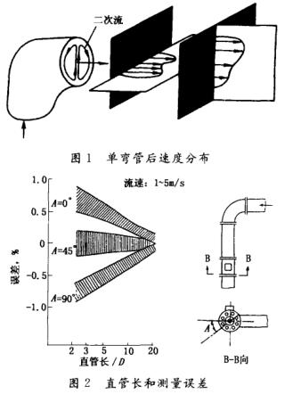 电磁流量计减少弯管影响的安装法