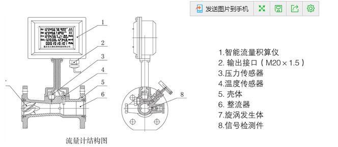 涡轮流量计的结构分析