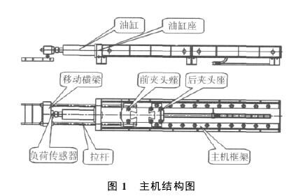 卧式拉力试验机主机结构图